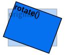 contoh ilustrasi rotate