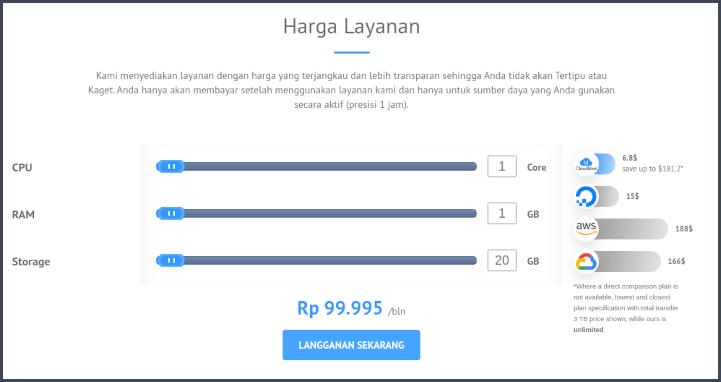 daftar harga vps cloud idcloudhost