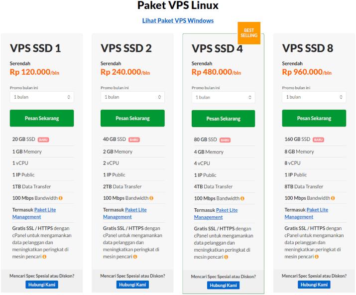 daftar harga vps linux exabytes