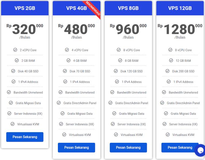 paket harga vps manage di warnahost